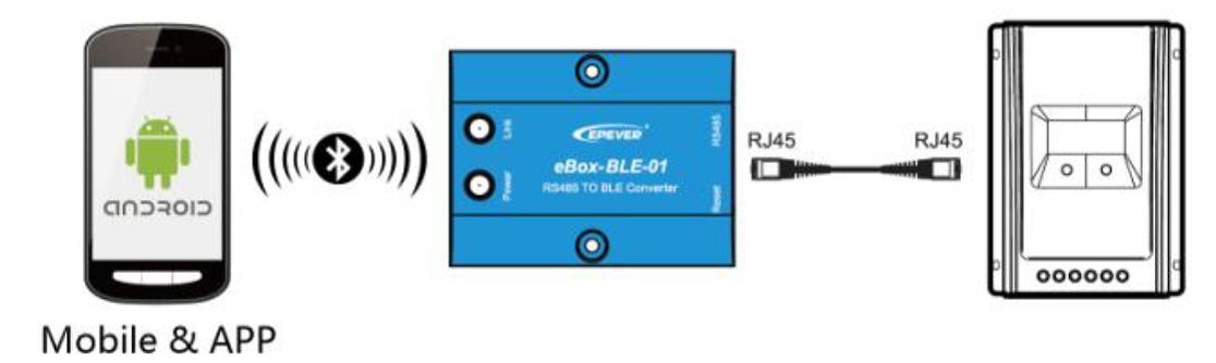 ebox-ble-01